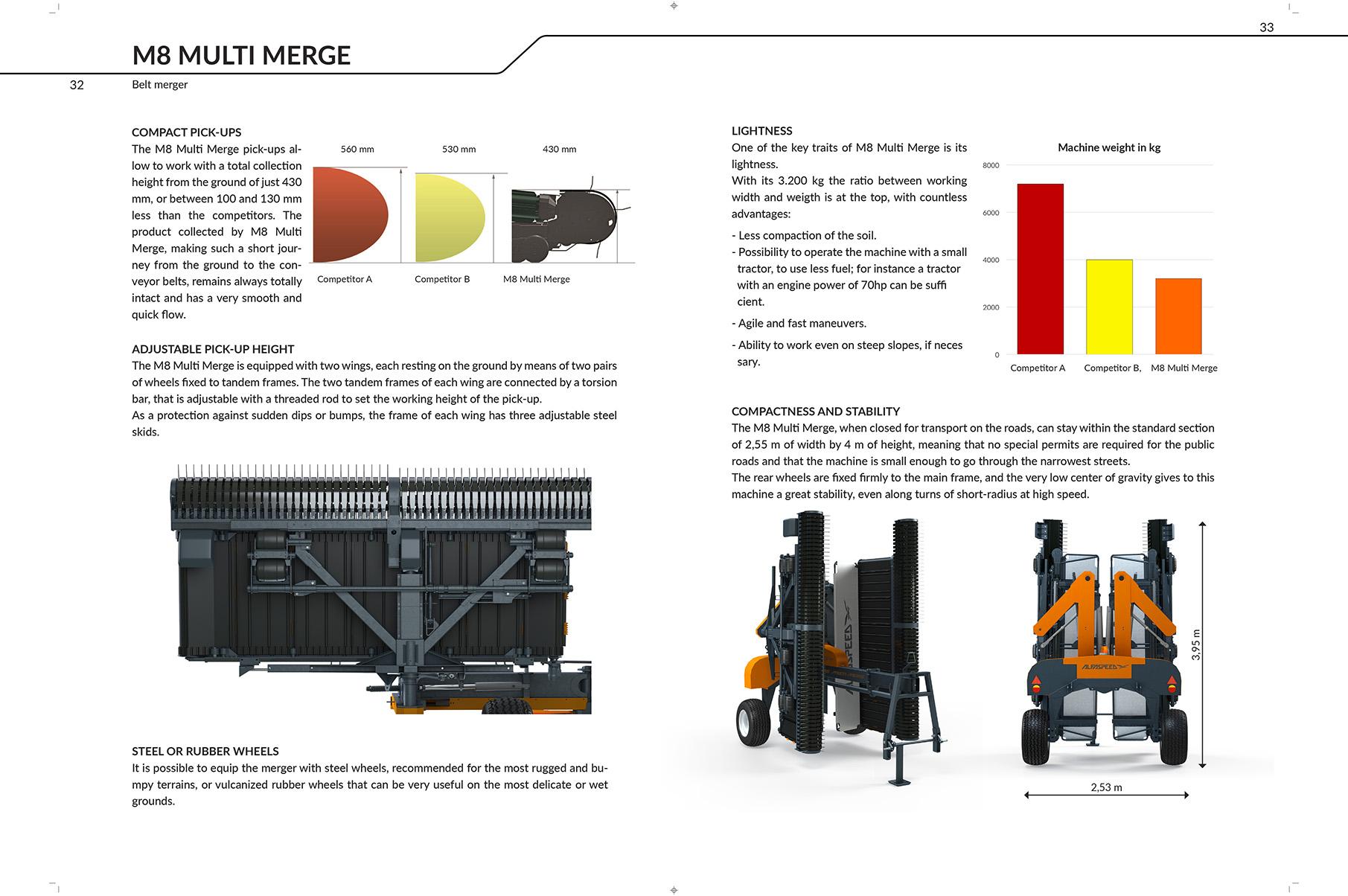 catalogo ALFASPEED completo ENG stampa - Copia-17
