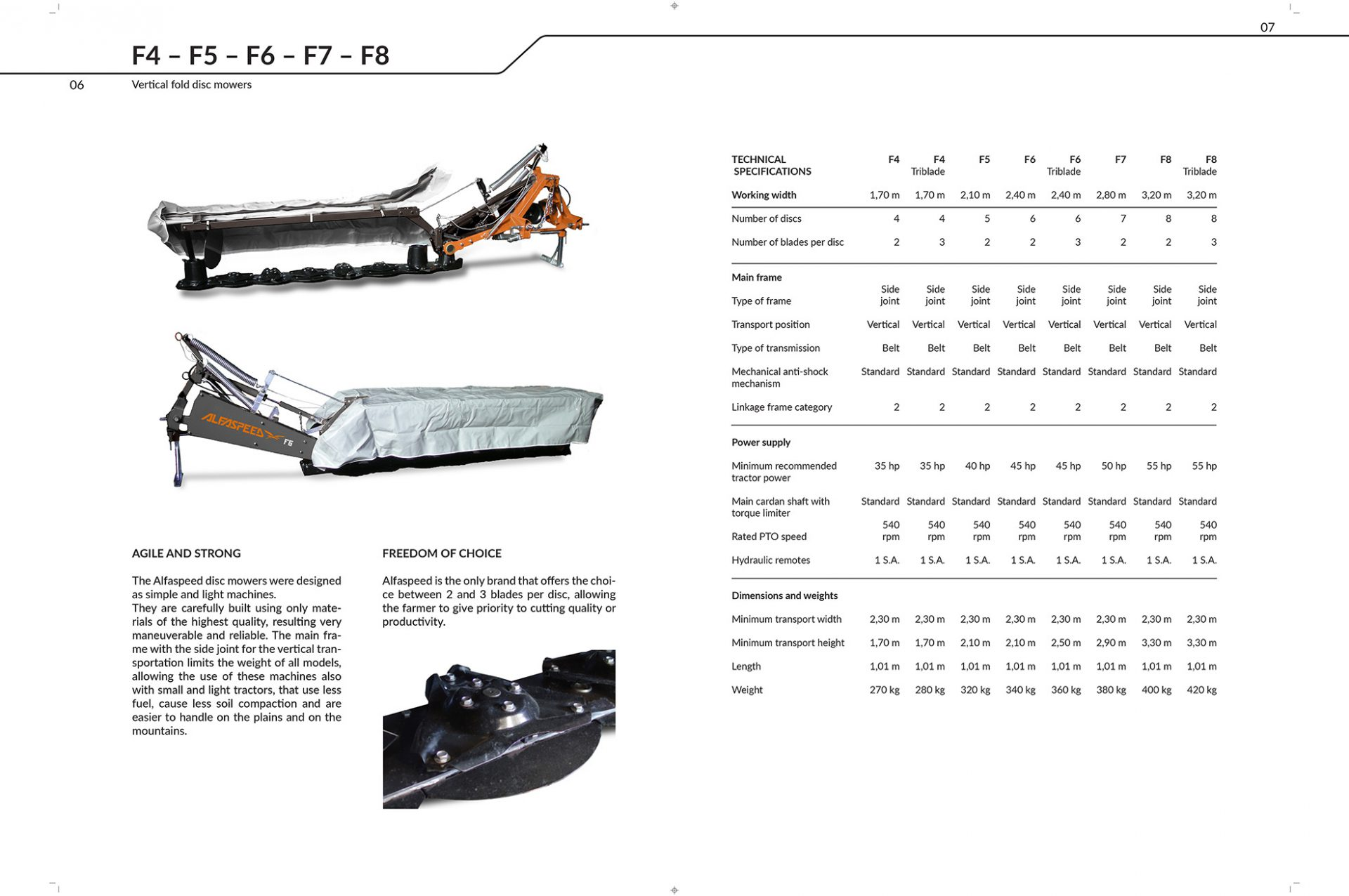 catalogo ALFASPEED completo ENG stampa - Copia-4